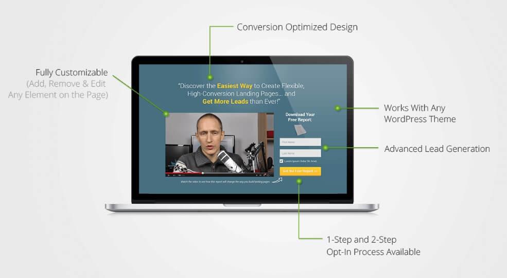 Ako vytvoriť pekné predajné stránky a stránky na zber emailov