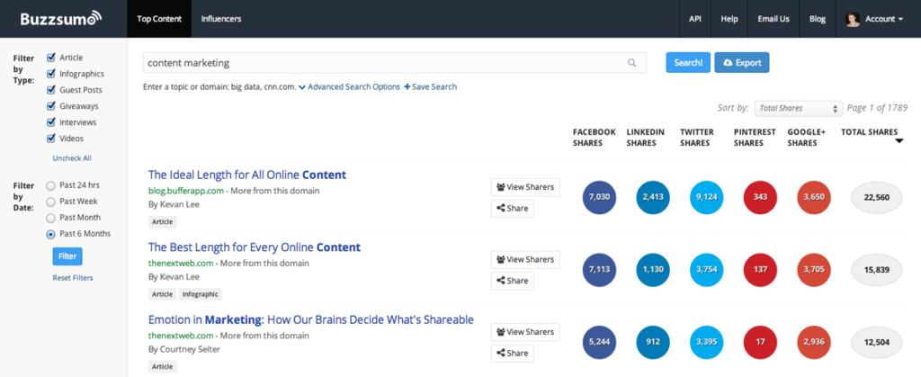 Ako nájsť ten najlepší obsah o vašej téme vďaka bezplatnému nástroju